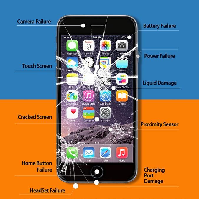 iPhone 6 Glass Screen Repair - $45, WAS - $130
